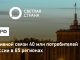 Светлаястрана.рф — портал для оперативной связи 40 млн потребителей с энергетиками России в 65 регионах
