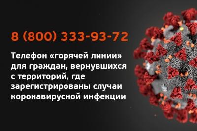 Телефон «горячей линии» для граждан, вернувшихся с территорий, где зарегистрированы случаи коронавирусной инфекции