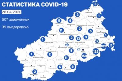 Информация оперативного штаба по предупреждению завоза и распространения коронавирусной инфекции в Тверской области за 28 апреля 2020 г.