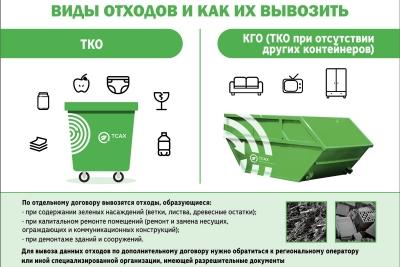 ТСАХ разъясняет: что такое ТКО, КГО и другие отходы и как с ними обращаться