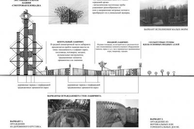 Эксперты объявили, как будет выглядеть новая российская достопримечательность, которую установят в Лихославльском района