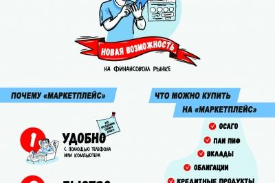 Вклады жителей Верхневолжья превысили 172 млрд рублей